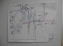 Improves Production Flow with Value Stream Mapping project - Case Study Image 2