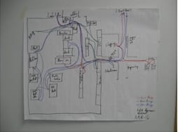 Improves Production Flow with Value Stream Mapping project - Case Study Image 3