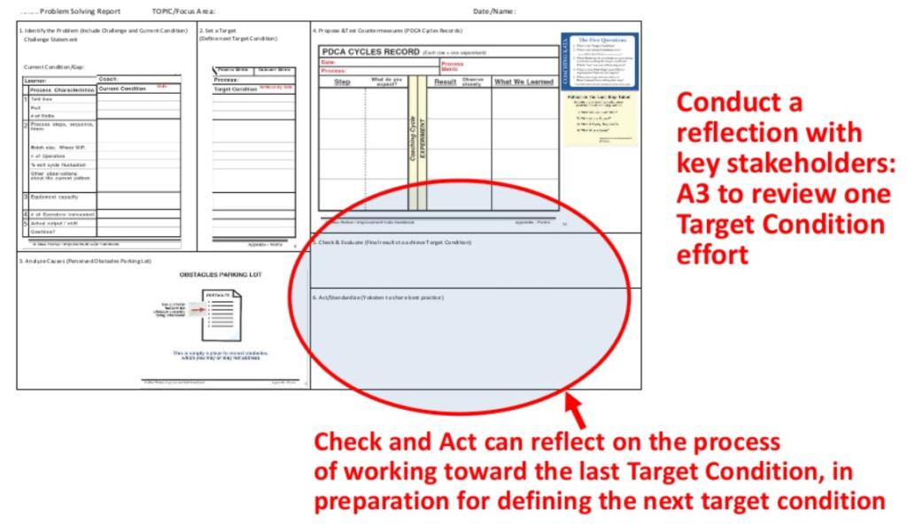 Kata Check and Act