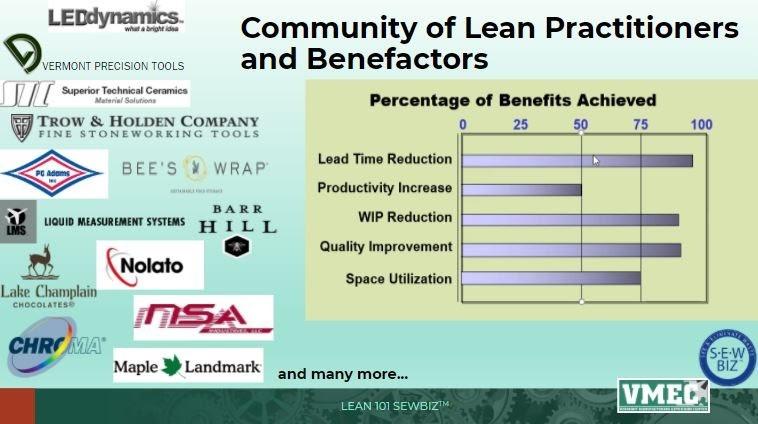 Lean 101 with SEWBIZ™ simulation